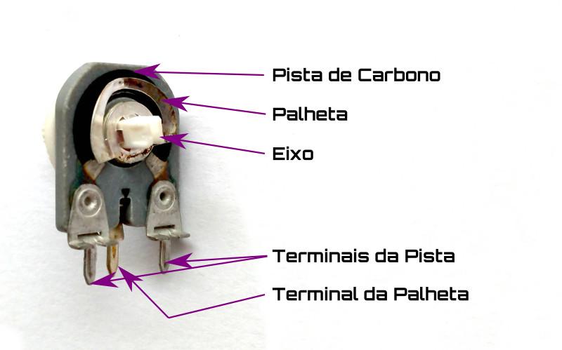 Potenciometro desmontado com indicações das partes que o compõe